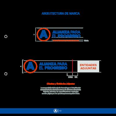 Còmites y entidades adjuntas Editable.ai - Alianza Para el Progreso file