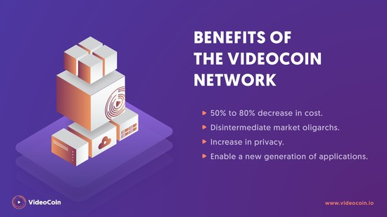 Benefits of The VideoCoin Network - VideoCoin Brand Assets file