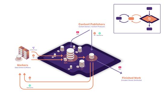 VID Verifier Worker - VideoCoin Brand Assets file
