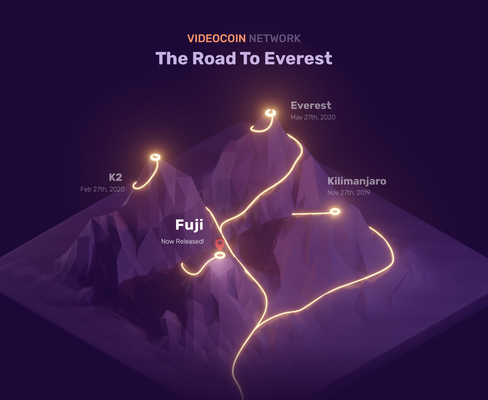 VideoCoin Roadmap - VideoCoin Brand Assets file